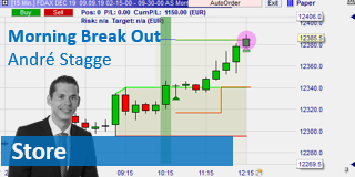 Andre Stagge Trading-Strategie Morning break Out