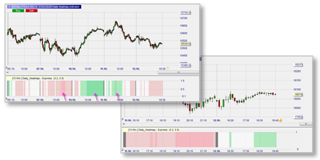 A market heatmap for traders on indices, forex, commodities etc.
