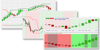 Heikin Ashi trading tools for the NanoTrader trading platform.