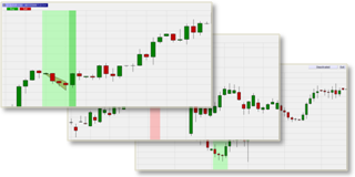 Chart patterns detected by NanoTrader.