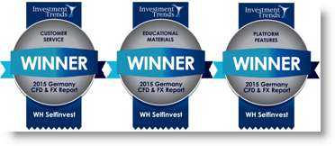 Broker with the best customer service, the best platform and the best charting.