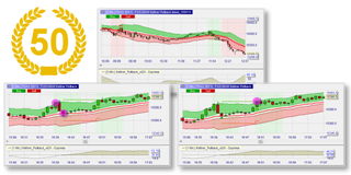Free trading strategies integrated in NanoTrader: Chester Keltner Trend Pullback strategy for futures, forex, CFD and stocks.