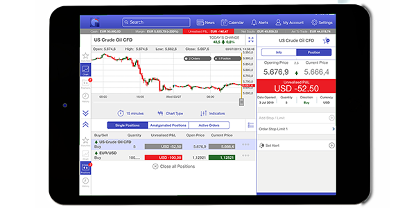 Free mobile trading platform for tablets, iOS and Android.
